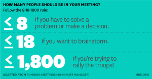 051814_How-Many-People-Should-Be-in-Your-Meeting