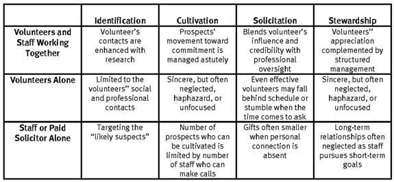 Volunteer-Table-Web